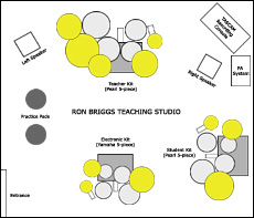 Ron Briggs drum school studio layout